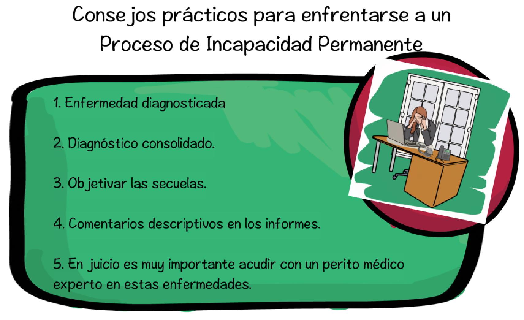abogado invalidez SFC, fibromialgia, SQM