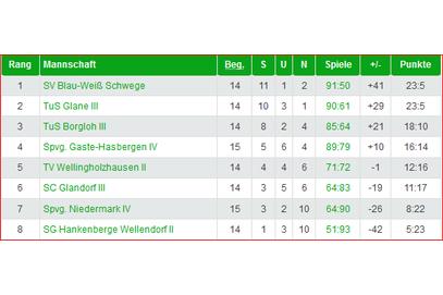 BW_Schwege_Tischtennis_Meistermannschaft