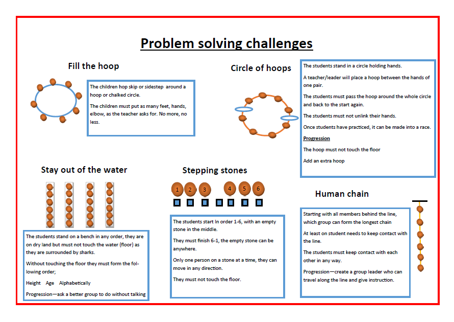 oaa problem solving cards