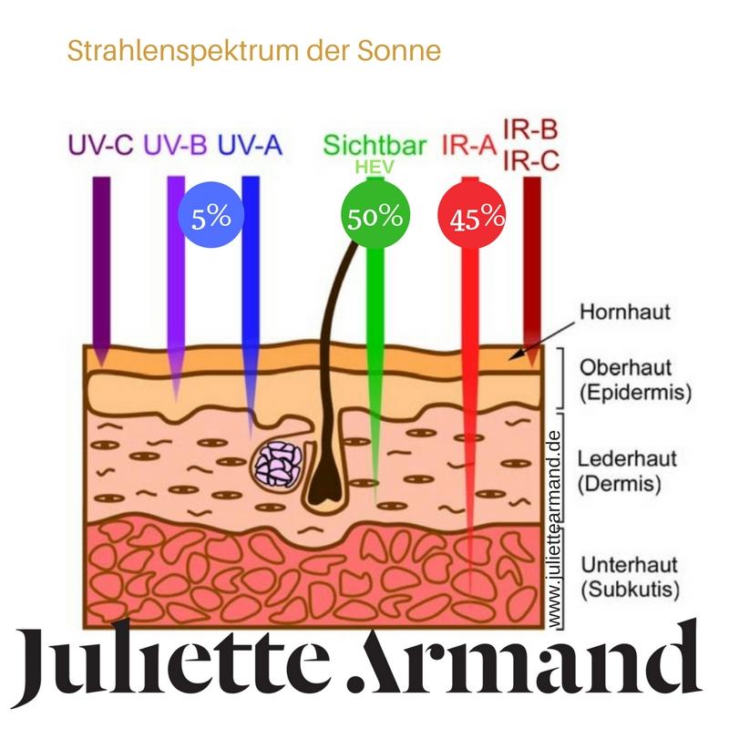SUN FILM Juliette Armand