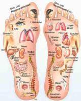 Hand - / Fußmassage