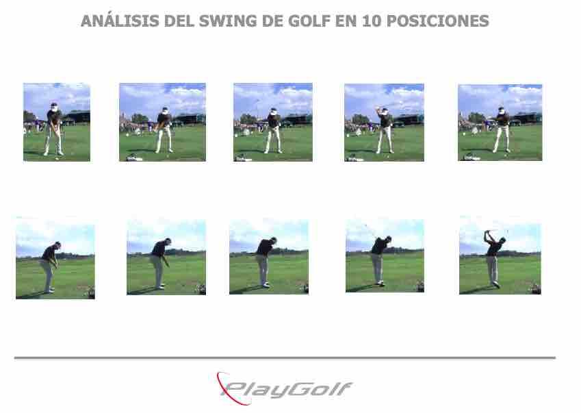 Guia para analisis del swing en 10 posiciones