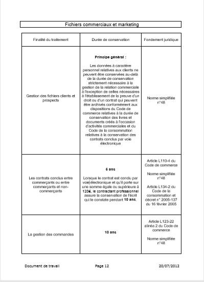 CNIL et RGPD - Fichiers commerciaux et marketing