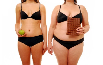 Abnehmen und Gewichtsverlust