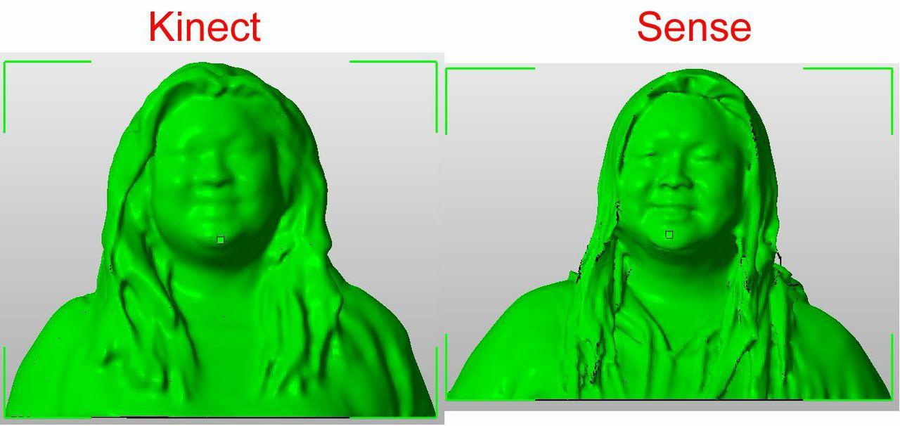 Sense vs Kinect