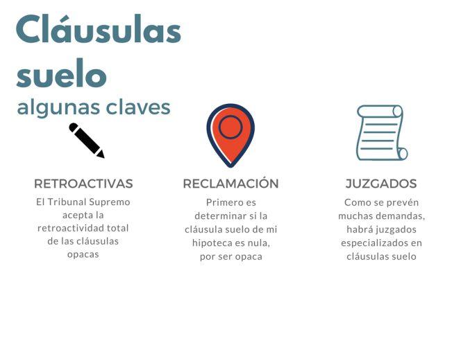 Abogados clausula suelo Alcalá La Real