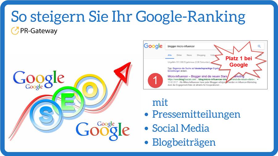 So steigern Sie Ihr Google-Ranking