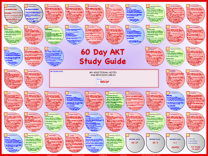 1 x 60-DAY AKT POSTER