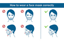 The right and wrong way to wear a mask