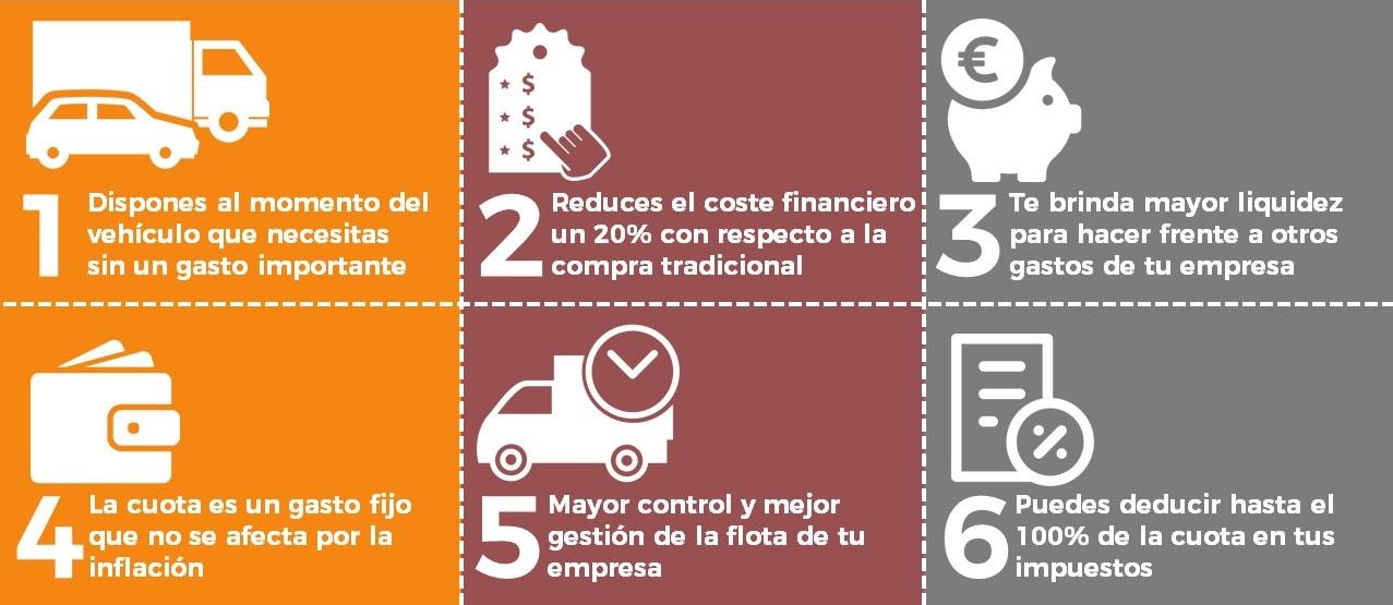 una furgo renting de vehículos en Cartagena