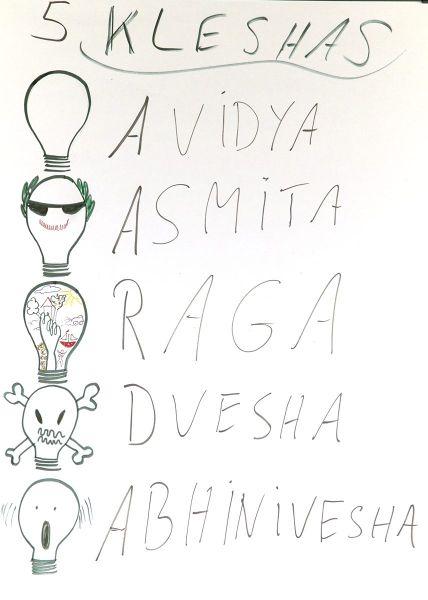 www.wiki.yoga-vidya.de