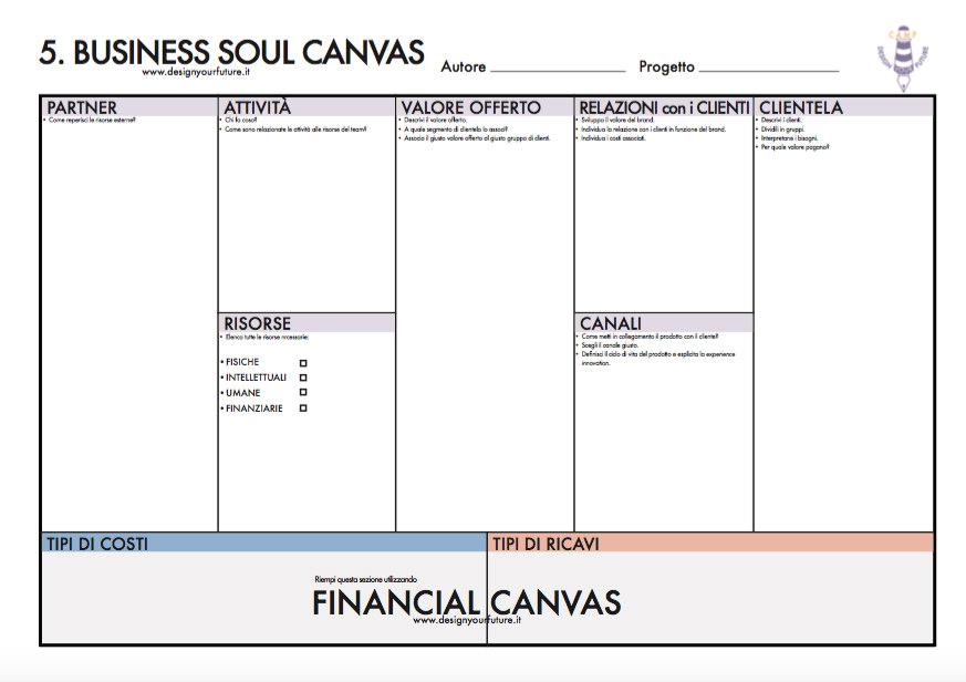 Business Soul Canvas