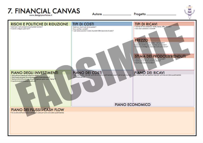 Financial Canvas