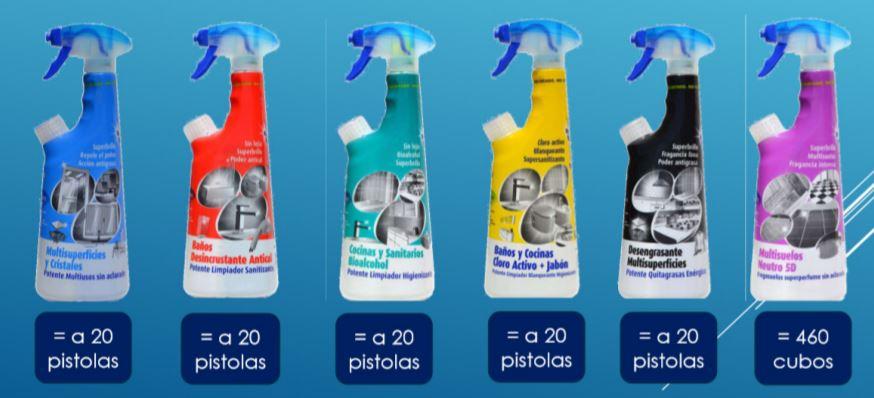 Sprays producto limpieza