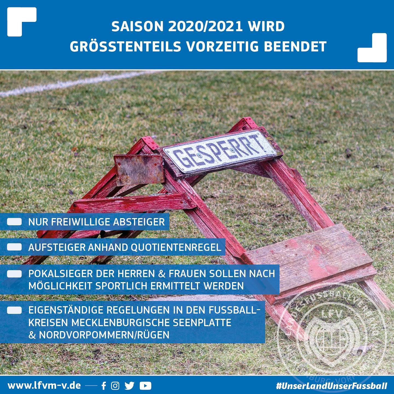 Saisonabbruch 2020/2021